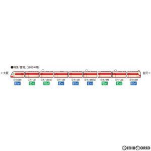 『予約安心出荷』{RWM}HO-9059 JR 485・489系特急電車(雷鳥) 基本セット(5両)(動力付き) HOゲージ 鉄道模型 TOMIX(トミックス)(2020年12月)|media-world