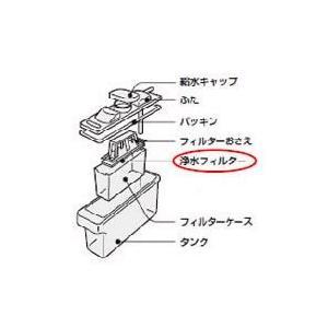 シャープ(SHARP) 冷蔵庫用 浄水フィルター (2013370086)|mediaearth