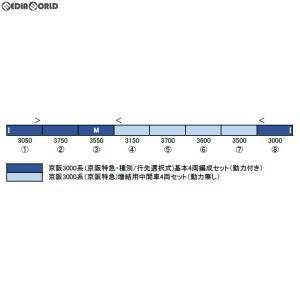 『予約安心発送』{RWM}30304 京阪3000系(京阪特急・種別/行先選択式) 基本4両編成セット(動力付き) Nゲージ 鉄道模型 GREENMAX(グリーンマックス)(2019年10月)|mediaworld-plus