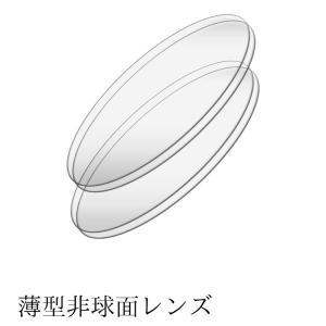 薄型非球面タイプ 屈折率 1.60