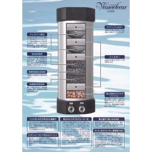 VANADEAN-G300 バナジウム水生成浄水器|megumi-1|02