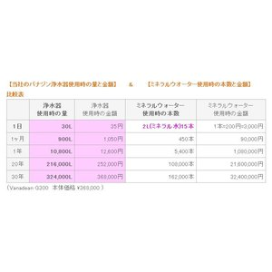 VANADEAN-G300 バナジウム水生成浄水器|megumi-1|07