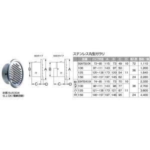 ステンレス丸型ガラリ SGN75S DK サイズ A115xB73xC49xD10 入数72個