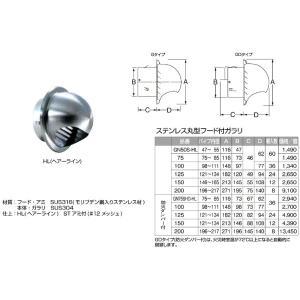 ステンレス丸型フード付ガラリ GN50S HL サイズ A116xB47xC46xD62 入数60個