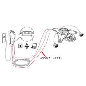 Polycom SoundStation2用 本体〜電源モジュール間ケーブル ポリコム※2457-00449-001|meidentsu
