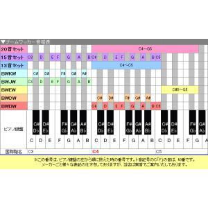 ドレミパイプ ブームワッカー 20音セット ダイアトニック/クロマチック/エクステンションセット merry-net 02