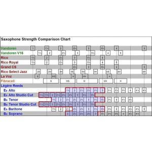 レジェールリード テナーサックス用 シグネチャーシリーズ 3 LegereReed 小型便対応(5点まで)|merry-net|02