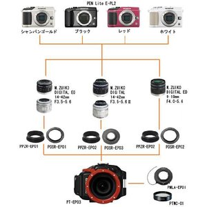 OLYMPUS(オリンパス) 新世代マイクロ一眼カメラ PEN Lite E-PL2専用防水プロテクター PT-EP03 mic21 02