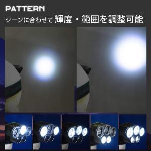 Tomo Light LEDヘッドライト 充電式 対防水コーティング 10000ルーメン 5点灯モード|micomema