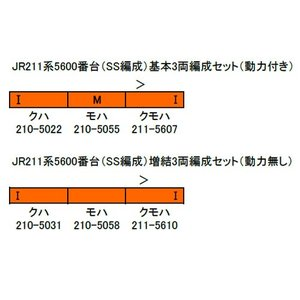 JR211系5600番台 (SS編成)増結3両編成セット (動力無し) 【グリーンマックス・3088...