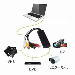 USB2.0接続 キャプチャーボード ビデオキャプチャー S端子 コンポジット端子 キャプチャーケーブル ビデオ DVD VHS ゲーム機|mikannnnnn