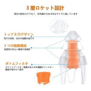 PUAroom SwimSoftスイミングイヤープラグ、柔らかいシリコンの耳栓ミニアルミキャリーボト...