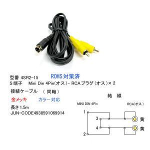 【COMON(カモン)製】S端子(オス)→RCA(オス)2分配ケーブル/1.5m【4SR2-15】
