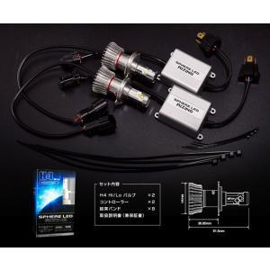スカイラインジャパン/LEDヘッドライト/RIZING/5400lm (5500K) KHGC210 [正規代理店経由/日本製]|mine-shop|03