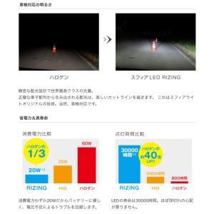 スカイラインジャパン/LEDヘッドライト/RIZING/5400lm (5500K) KHGC210 [正規代理店経由/日本製]|mine-shop|04