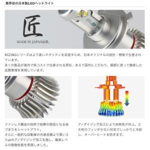 スカイラインジャパン/LEDヘッドライト/RIZING/5400lm (5500K) KHGC210 [正規代理店経由/日本製]|mine-shop|05