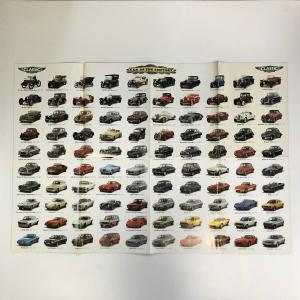 【現品】 CAR OF THE CENTURY ポスター|minimaruyama