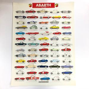 【現品】 ABARTH 1949/1964 ポスター minimaruyama