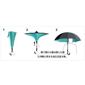 逆さ傘晴雨兼用ワンタッチUVカットさかさま傘長傘さかさかささかさ傘日傘|minto