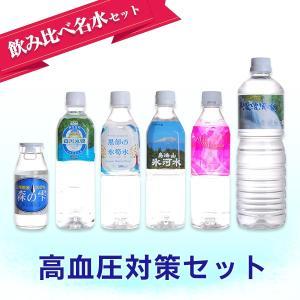 高血圧対策セット|mirai-water