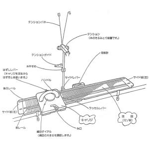 編み機 いとぼうちえ150 KI-150 ドレスイン編機(旧:シルバー編み機)|mishindenet|04
