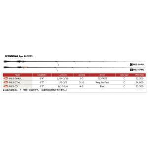 メジャークラフト エムエス・エックス Limited SPINNING 1pc MODEL MLS-S64UL|mishop