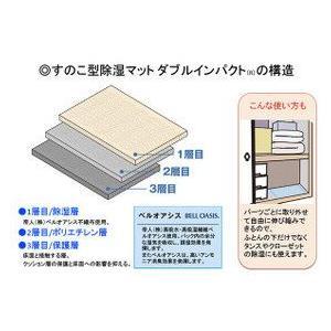 TEIJIN すのこ型除湿マット ダブルインパクト シングルサイズ 100x205cm|mitibata