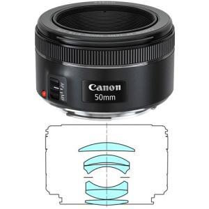 軽量なF1.8フルサイズセンサー対応ステッピングモーター搭載単焦点標準レンズ