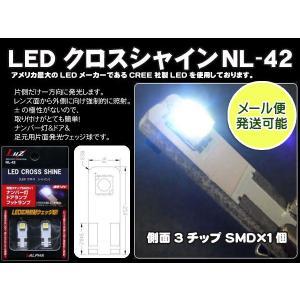 お得投函可 LEDウェッジ ナンバーフレーム ナンバー ドア・フットランプ 2個セット|miyako-kyoto