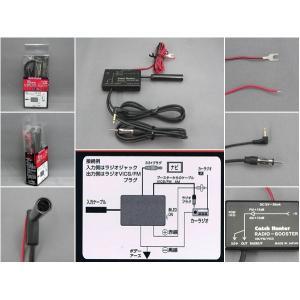品番 VA-101 品名 AM・FM/VICS ラジオブースター付分配器 (カーラジオ→3.5mm/...