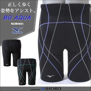 【全品対象クーポン配布中】メンズ フィットネス水着 ミズノ N2JB4651 【特別価格につき交換返品不可】|mizugi