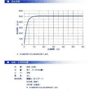 簡易トイレ 携帯トイレ 凝固剤に最適 100回分 吸水ポリマー 高吸水性樹脂 500g×2個  防災用品 mizusumasi 03