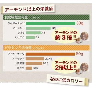 タイガーナッツ 皮なし 大容量500g (チュハ/chufa/カヤツリグサ塊茎/けいこん)|mobile-garage1|03