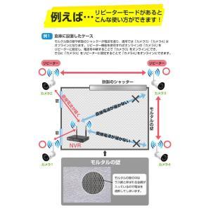 防犯カメラ ワイヤレス 屋内・屋外用 12インチディスプレイ一体型無線NVR +IPカメラ1〜3台セット リレーアタック対策 WiFi 監視カメラ 130/200万画素 H.265+ monosupply 11
