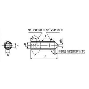 六角穴付止めねじ とがり先 (SCM435/ユニクロ)(パック品) 大阪魂 5×6|monotaro|02