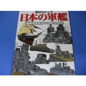 CG大図鑑 日本の軍艦