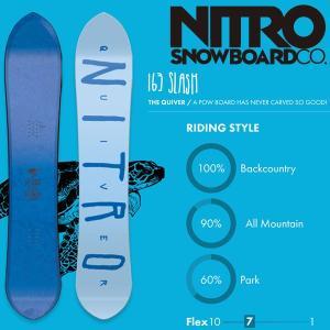 スノーボード 板 18-19 NITRO ナイトロ SLASH スラッシュ|move