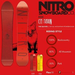 スノーボード 板 18-19 NITRO ナイトロ FUSION フュージョン|move