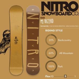 スノーボード 板 18-19 NITRO ナイトロ HAZZARD ハザード|move