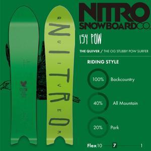 スノーボード 板 18-19 NITRO ナイトロ POW パウ|move