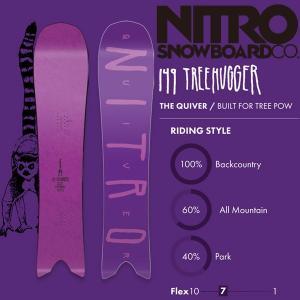 スノーボード 板 18-19 NITRO ナイトロ TREEHUGGER ツリーハガー|move