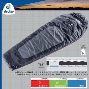 シュラフ マミー型 DEUTER (ドイター) ドリームライト500 品番:DS49051-4100カラー:チタン×ブラック(tp10)(sale15)|move