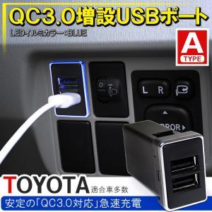 【適合車種】  ・アクア X-Urbanグレード対応 ・ウィッシュ 20系 ・ヴェルファイア/アルフ...