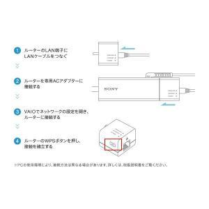 【全国送料無料】ソニー VAIO Tap 11 VAIO Fit 11A/13A専用 USBポート付 ACアダプター VGP-AC19V73|mr-supply|05