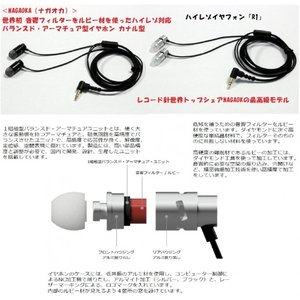 <NAGAOKA(ナガオカ)> 世界初 音響フィルターをルビー材を使ったハイレゾ対応 バランスド・アーマチュア型イヤホン カナル型 R1SV R1BK|msquall-y