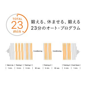 EMS 腹筋ベルト 筋肉 シックスパッド アブ...の詳細画像4