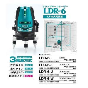 予備バッテリーと電池カートリッジプレゼント LDR-6-3D-W 限定 山真 アクアグリーンレーザー 受光器+三脚|mulhandz
