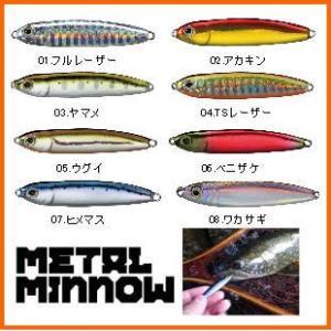 スミス メタルミノー LENGTH 52mm WEIGHT 18g|mykiss