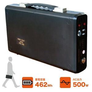 日本プロフィックス・エンジニアリング PVS-462【UPS機能付き】(ポータブルバッテリー リチウムイオンバッテリー ポータブル蓄電池 BCP対策) n-yakuhin