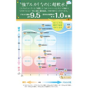 観音温泉水 12L バッグインボックス 1箱 ミネラルウォーター(飲む温泉 天然水)|nacole|03